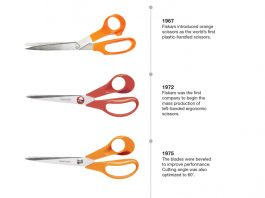 Scissor Timeline